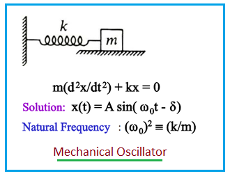 Mechanical-Oscillator